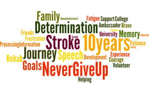 My Battle Against My Stroke - Krishna Pindolia's Blog